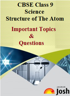 Structure of atom important questions, Class 9 Science Important Questions