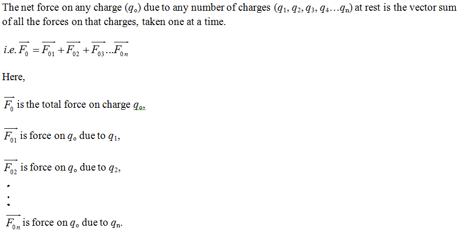 CBSE Class 12th Physics Notes Electric Charges and Fields