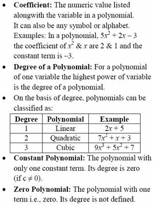CBSE Class 9 Maths, chapter 2: Important topics and questions