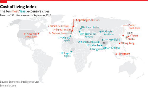 ten most least expensive cities