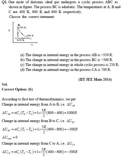 thermodynamics iit jee pdf
