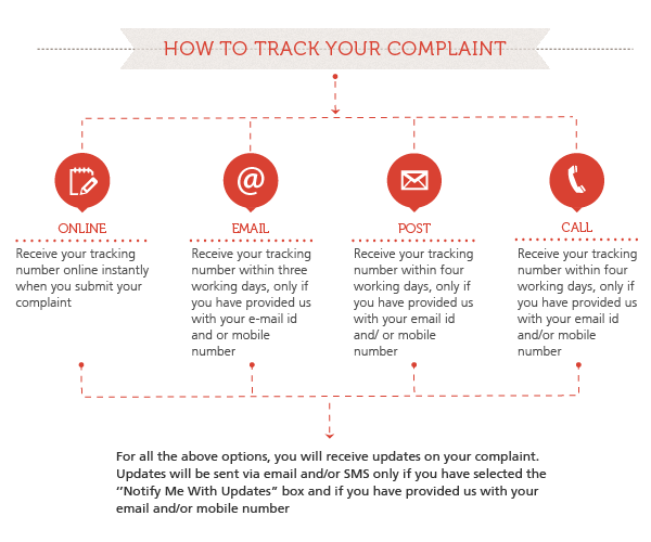 tracking your complain