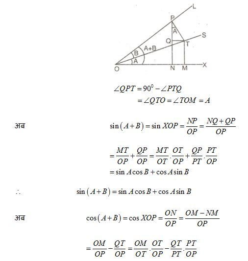 maths notes chapter six