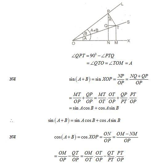 maths notes chapter six