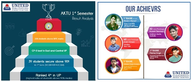 ugi result and achievers