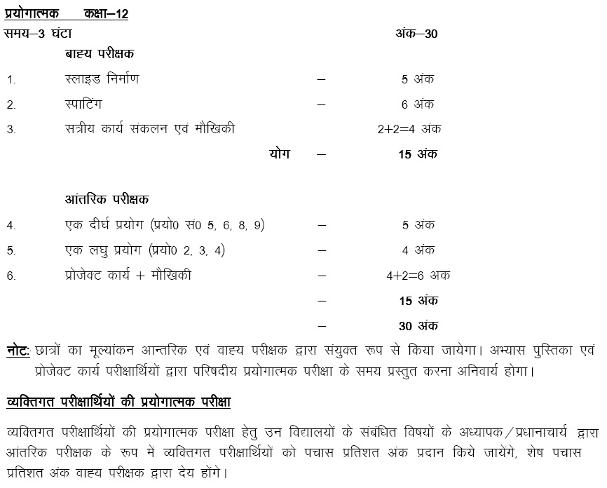 biology syllabus for class 12th UP Board students