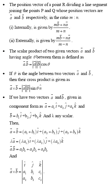 Vectors – Important questions & Revision Notes for JEE 2019
