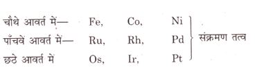 classfication of elements