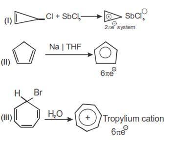 WBJEE 2015, Chemistry