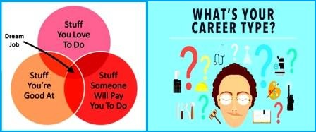 Career Counselling Question: What you love to do? OR What you can do for a very long time without getting bored?