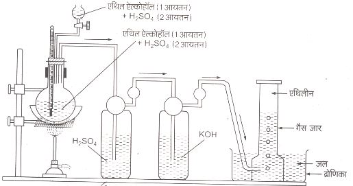 organic compounds diagram