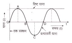 electromagnetic induction third image