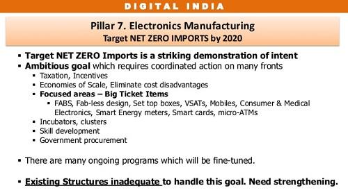 zero import