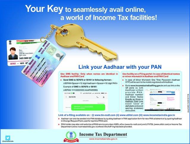 Link Aadhaar Card with PAN using SMS