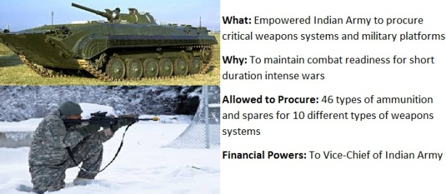 Army empowered to directly procure critical weapons systems=