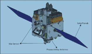 Indian Space Research Orgnaisation