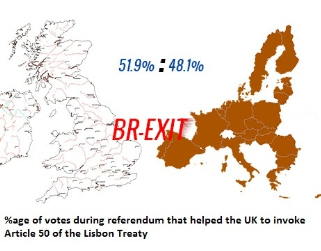 Percentage of referendum votes, Article 50 of the Lisbon Treaty