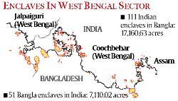 India and Bangladesh