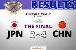 India wins bronze at women's U18 Hockey Asia Cup