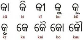 Odia Classical Language