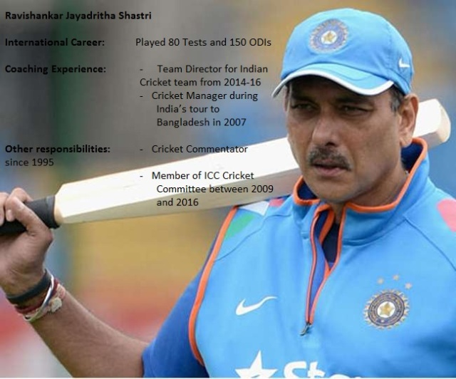 Ravi Shastri to be head coach of Indian cricket team=