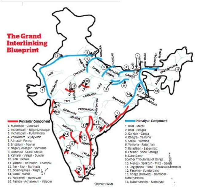 interlinking of rivers essay Essay: how not to write networking of rivers facilitating flow in either direction is preferred over inter linking of rivers in india where regionalism is a.