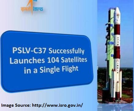 Successful launch of 104 satellites
