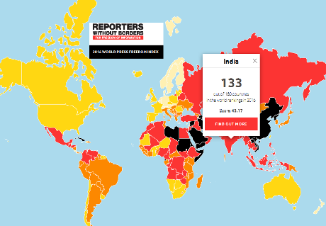 World Freedom Index 2016