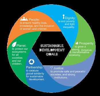 new Sustainable Development Agenda