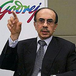 Godrej Consumer Products Ltd (GCPL)