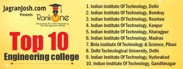 jagranjosh engineering top 10