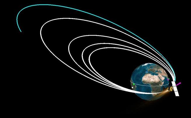 Mars Orbiter Spacecraft