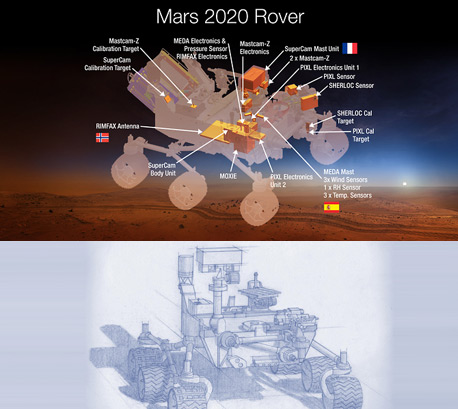 importance of manned nasa mission to mars Nasa has unveiled the concept vehicle for a manned mars rover as mankind continues its quest to seek more information about planets outside of earth.