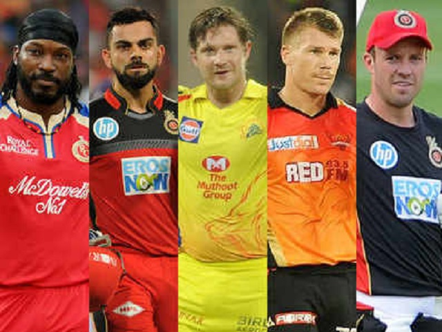 List of Fastest Centuries in IPL