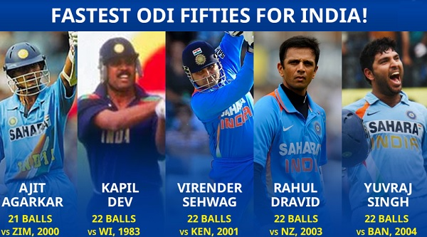 List of Fastest Fifty in One day International (ODIs) Match