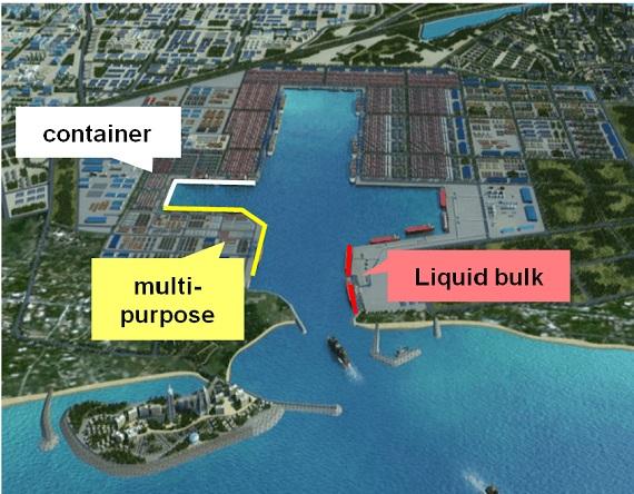 Hambantota-port-lanka