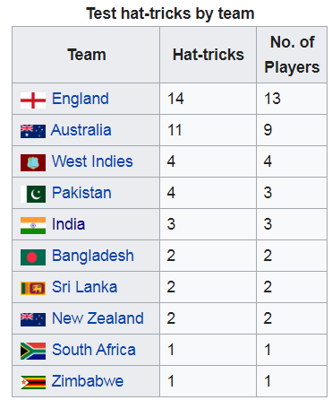 HAT-TRICK-COUNTRY