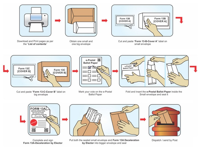 how-to-use-postal-voting