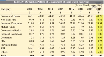 internal-debt-india-2020