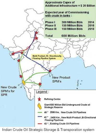 petroleum-reserves-in-india-map