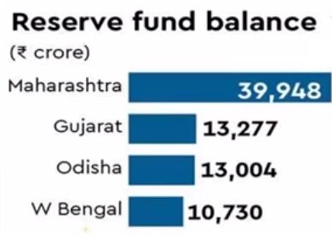 sinking-fund-states