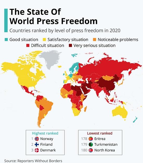 World-Press-Freedom-Index-2020-india