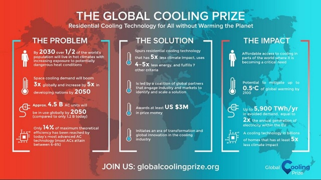 Union Environment Minister launches Global Cooling Prize