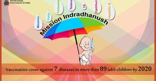 Intensified Mission Indradhanush Launched in Nagaland