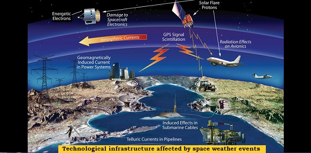 Image result for NASA to launch new mission to study space weather from ISS