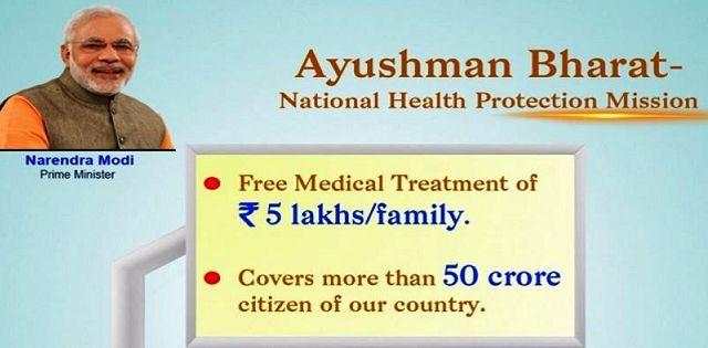 Pradhan Mantri Jan Arogya Yojana or Ayushman Bharat Scheme launched
