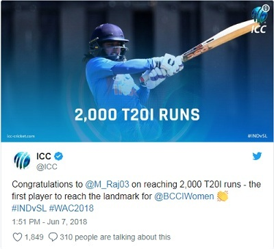 Mithali Raj becomes first Indian to score 2,000 runs in T20 International