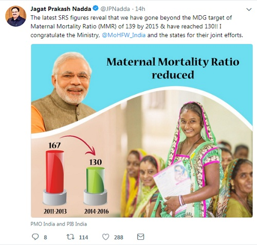 India records 22 per cent reduction in Maternal Mortality Ratio