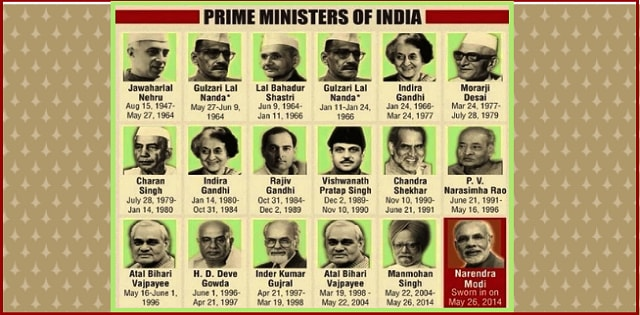 prime minister of india salary