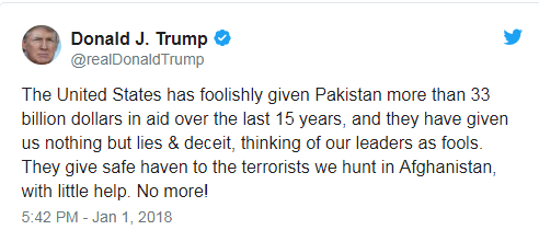 US aid to Pak